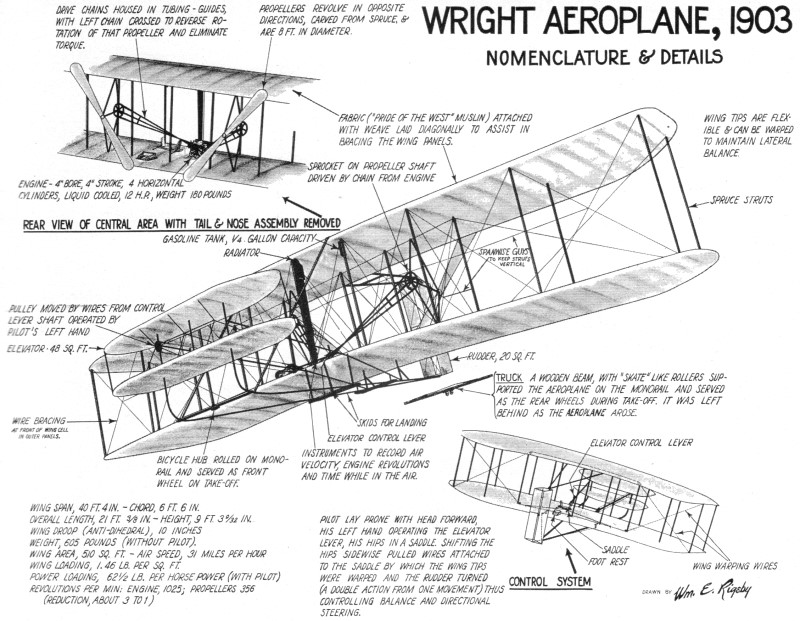 Biomimicry Challenge - Wright dwg